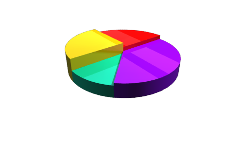 Fading Contributors